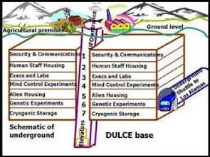 DULCE  Base Map of levels.jpg