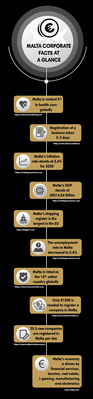 Malta Corporate Facts- Mobile.jpg