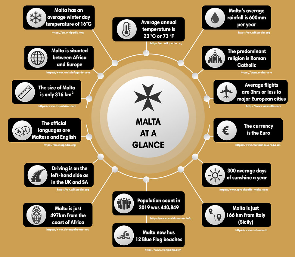 Malta at a glance 1- PC.jpg