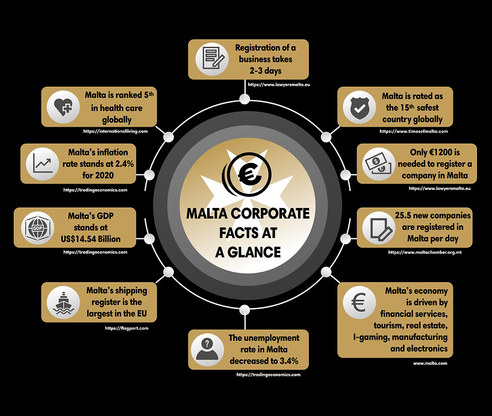 Malta Corporate Facts- PC.jpg