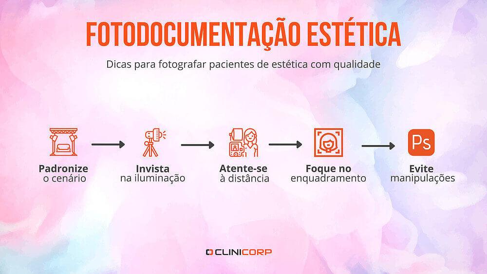 fotodocumentação, infográfico com 5 dicas de como fotografar pacientes de estética