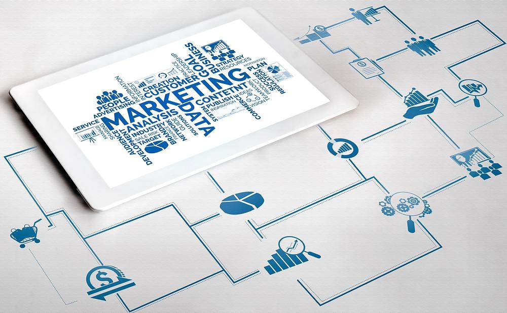 como montar uma clínica de estética, imagem de um plano de marketing, com icones azuis interligados