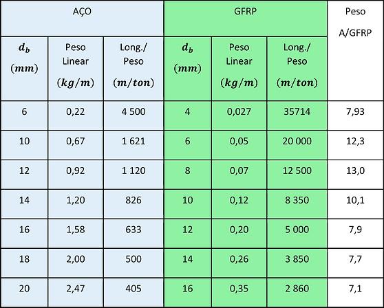 tabela 03.png
