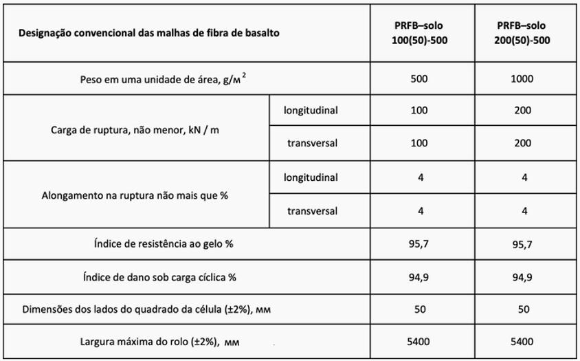 tabela 08.png