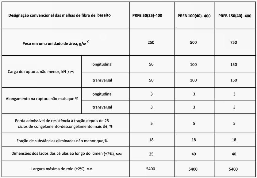 tabela 7.png