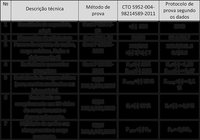 tabela 06.png