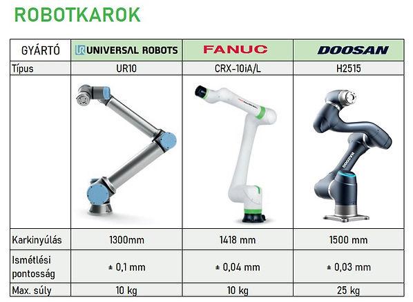 raklapozo-robotok.jpg