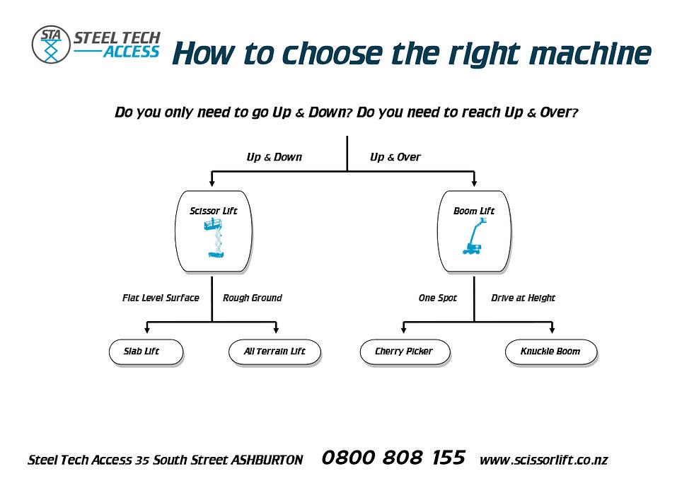 Access Solutions.jpg