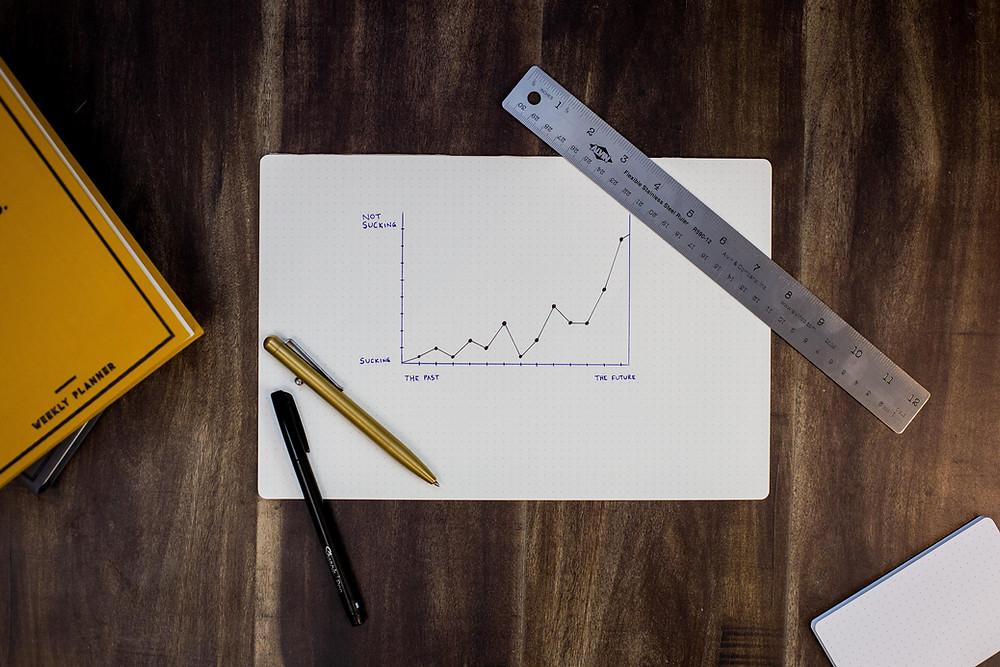 Metrics, Consumer Insights, CPIs