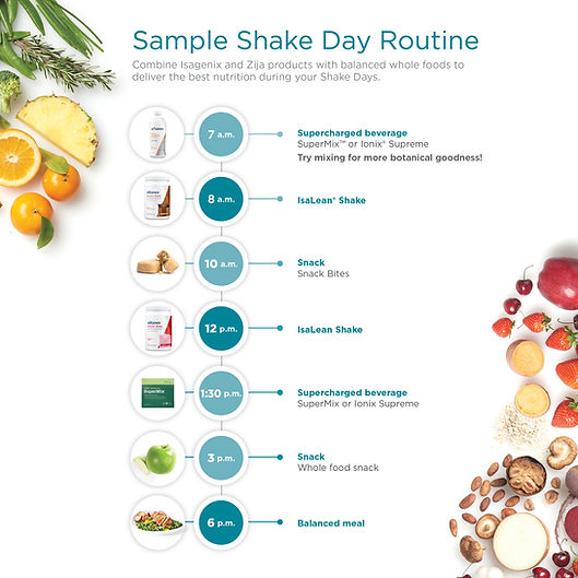 Sample Shake Day Routine Isagenix