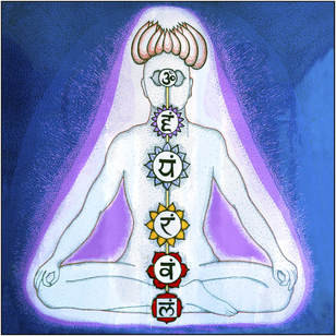 Working with the Chakras and Nadis in Yoga