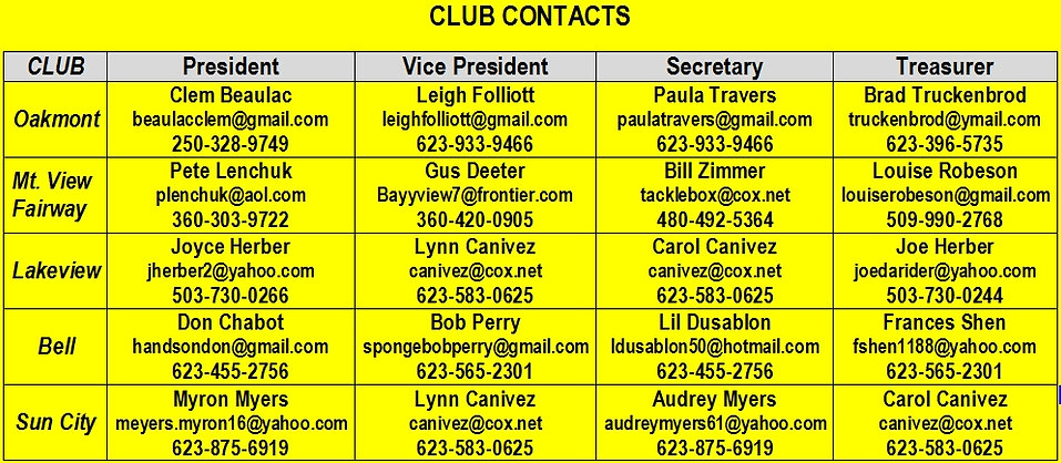 club contacts.jpg
