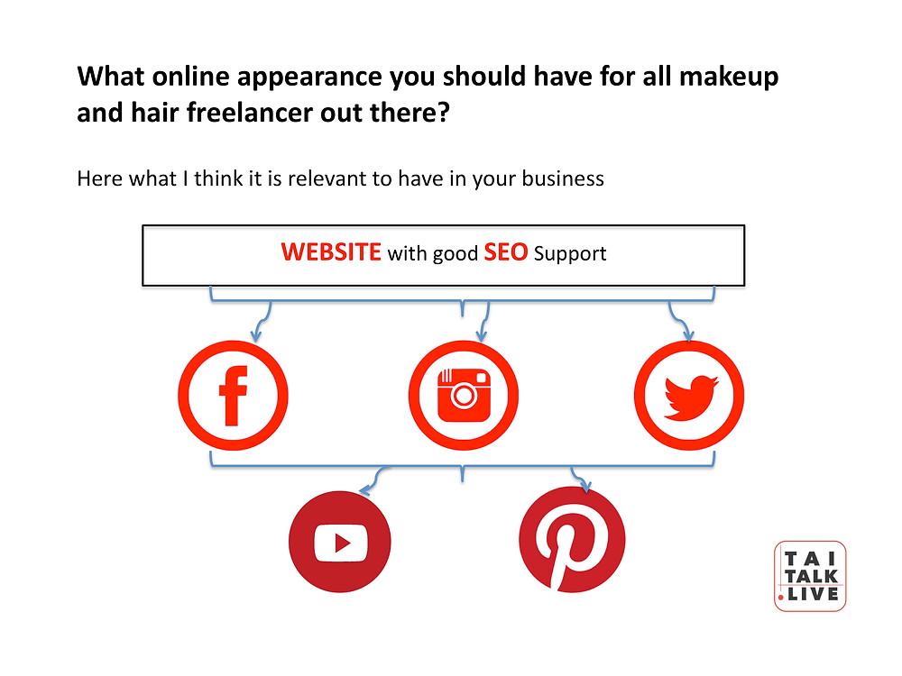 Social media for makeup artist