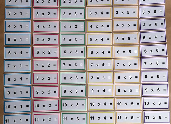 Times Table Test Flash Cards