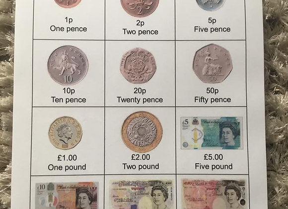 British Money Chart