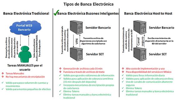 TiposBanca.png