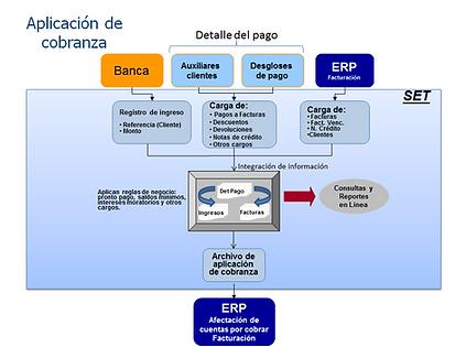 DiagramaCob2.png