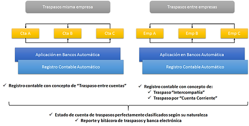 DiagramaTrasp1.png