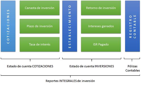Inversiones.png