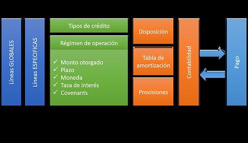 DiagramaCredito1.png