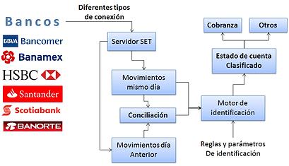 diagramaCob1.png