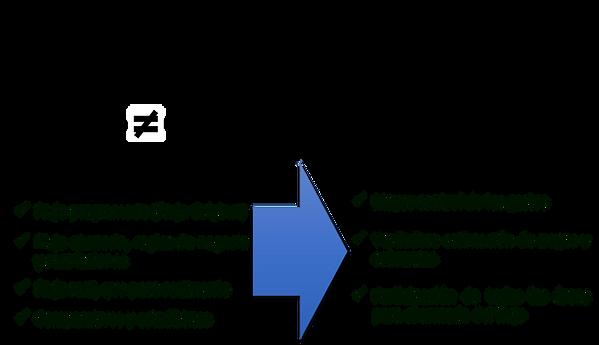 Diagramaflujo1.png