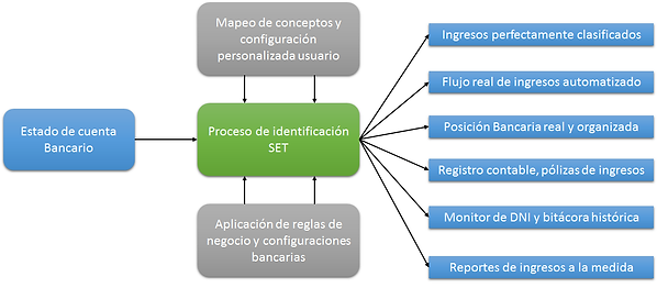 diagramaIngresos.png