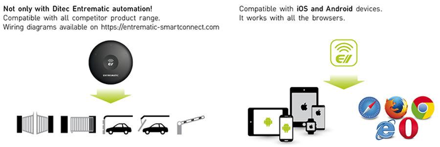 Entrematic-connectivity_2.jpg