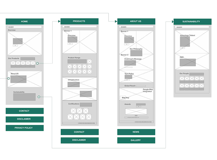 trident wireframes-01.png