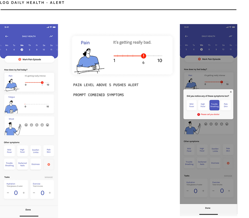 mobile app monitoring health neha mann design research user experience doctor medical wireframes ui interface interaction