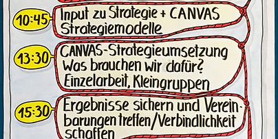 start_03_roter_faden strategie_canvas (m