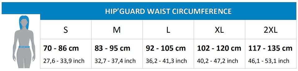 Helite AU Hipguard Size Chart 30-5-2021.