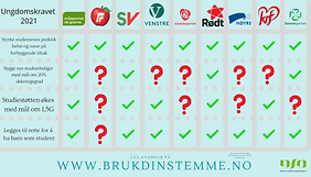 Skjermbilde 2021-09-07 091929.png