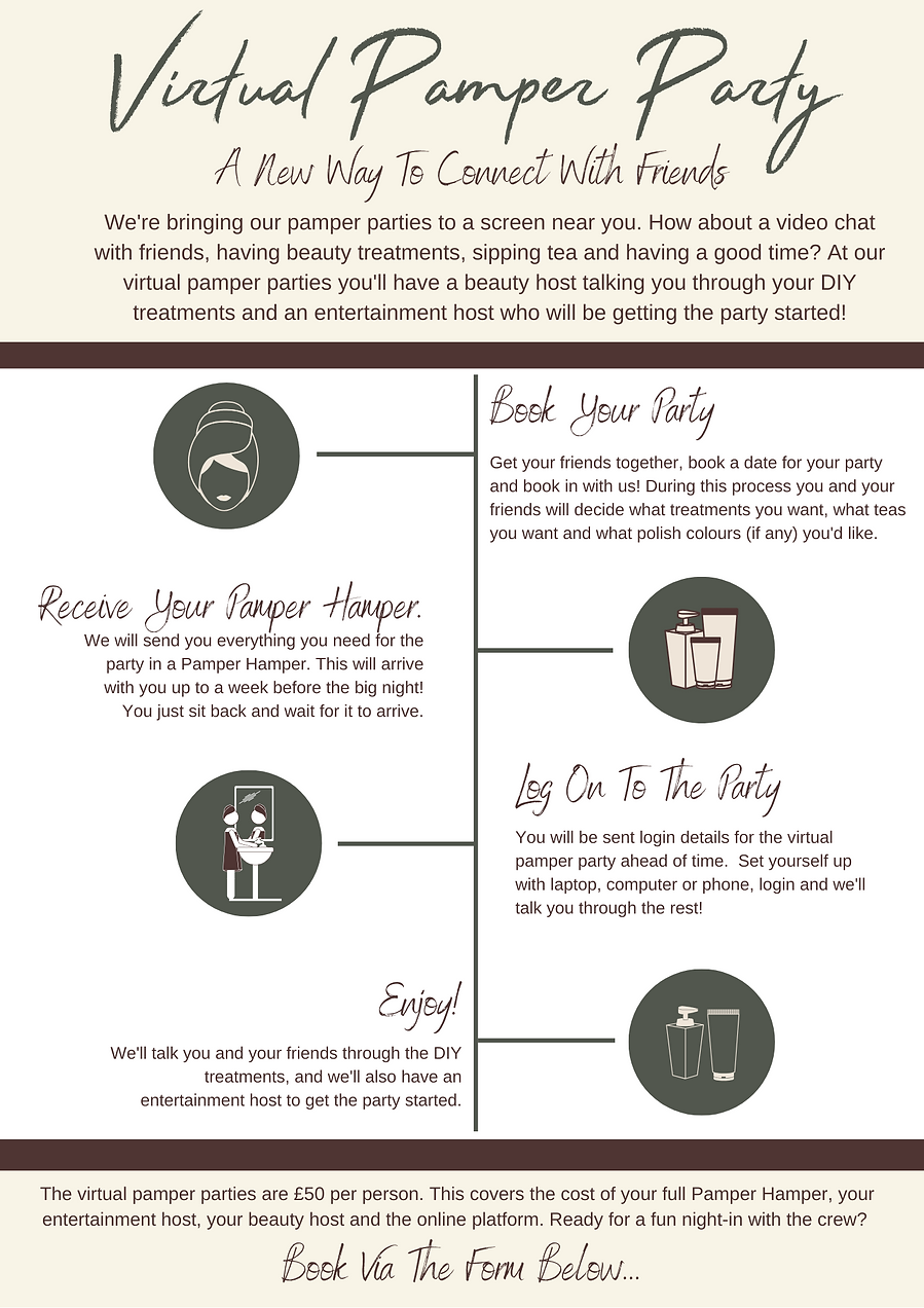 Pamper Party Infographic.png