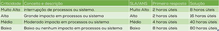 atendimento suporte_Prancheta 1.png