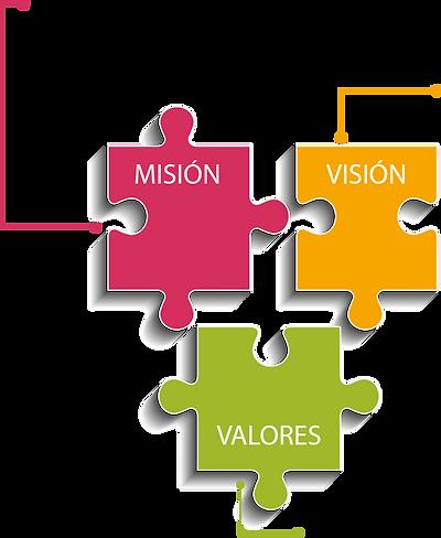 Mision Vision Valores Comision UNESCO Costa Rica