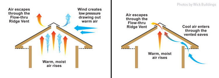 Wick Buildings Ventilation Diagram.jpg