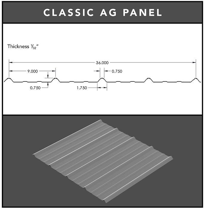 Renderings, Panel Name, Dimensions - Cla