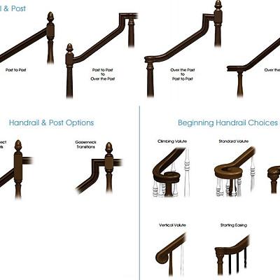 Stair & Railing Anatomy