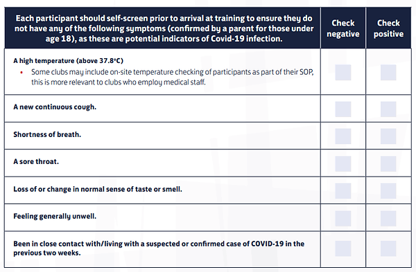 Covid19-pre-screening-checklist.png