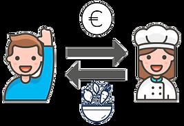 icone processus consigne.png