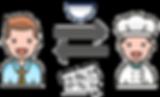 icone rendre consigne resto.png