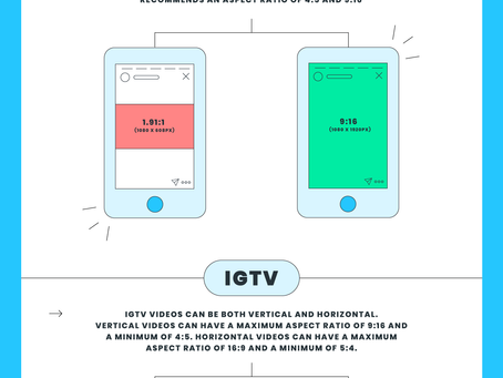 Instagram Image Size & Dimensions for 2020 (+ Free Infographic!)