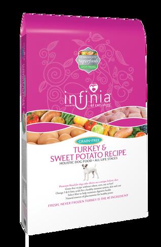 Infinia® Turkey & Sweet Potato Recipe