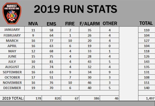 2019 dec stats.JPG