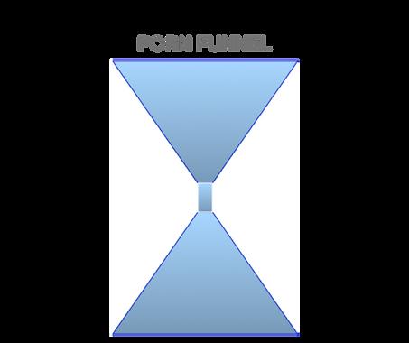 Porn Funnel.png