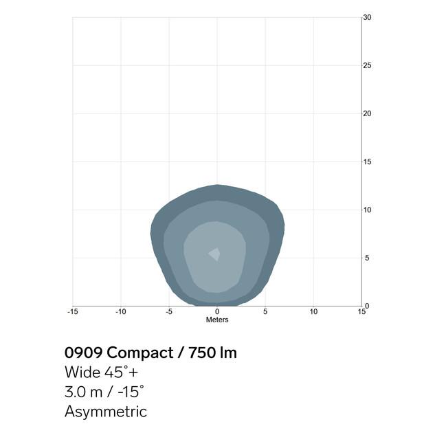 0909C-750lm-wide-asym-light-pattern.jpg
