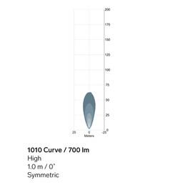 1010C-700lm-High-sym-light-pattern.jpg