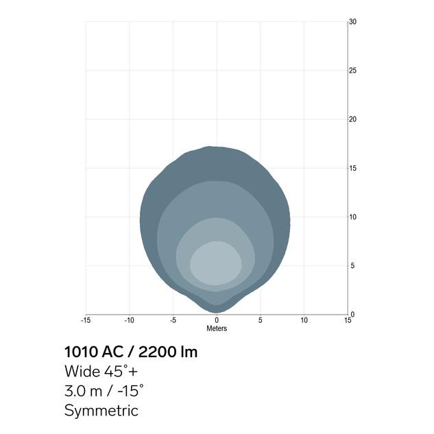 1010AC-2200lm-wide-sym-light-pattern.jpg