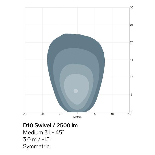 D10-Swivel-2500lm-Medium-sym-light-patte